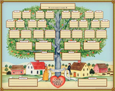 Fill-in Family Tree