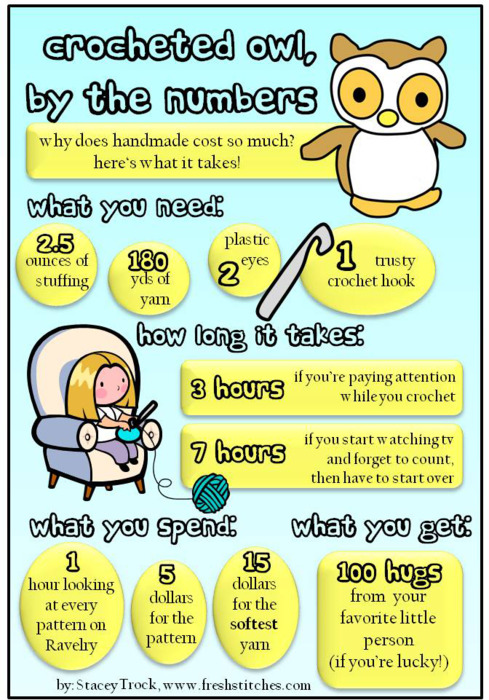 Crochet Infographic