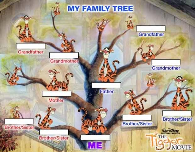 Tigger Family Tree